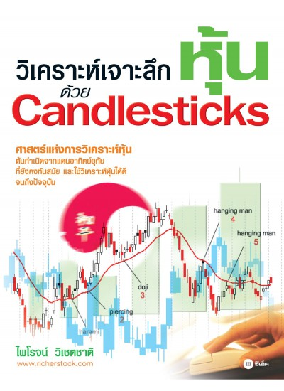 วิเคราะห์เจาะลึกหุ้นด้วย CandleSticks